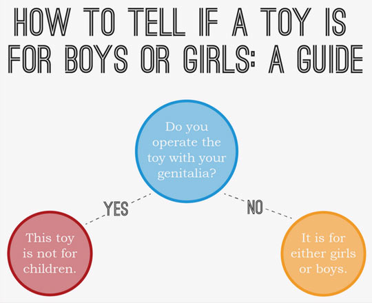 toy guide