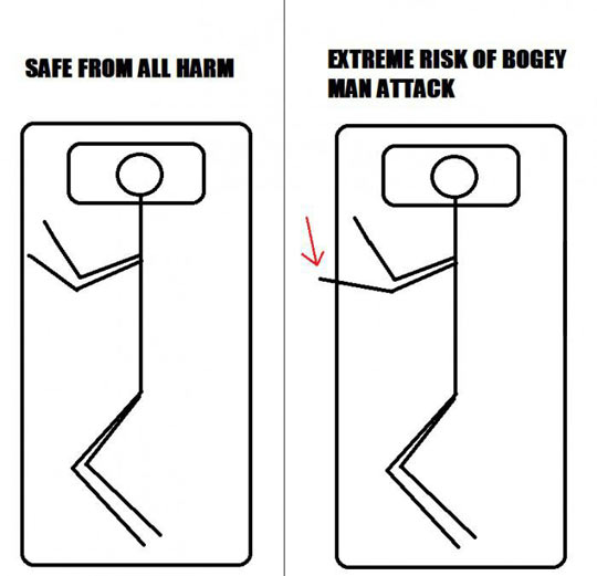 the bed is safe