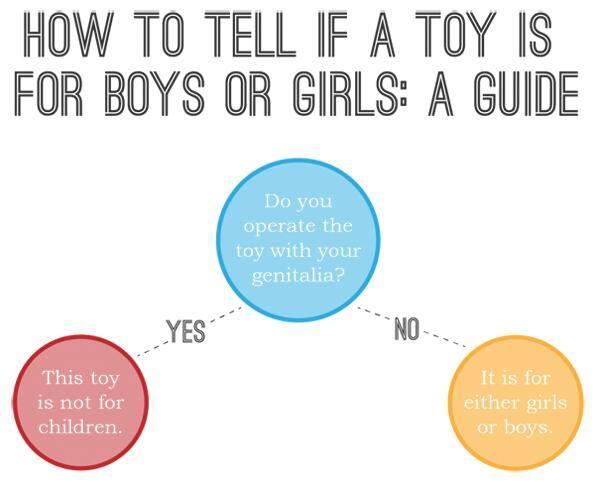 gender based toys
